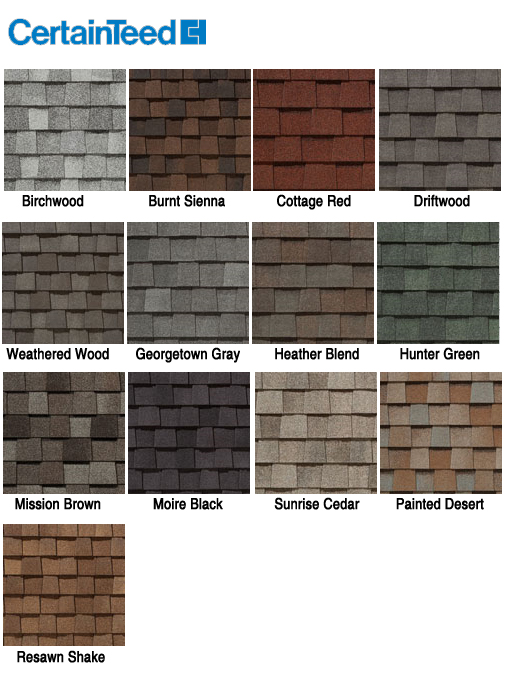 Asphalt Architectural Shingles The Roofing Industry